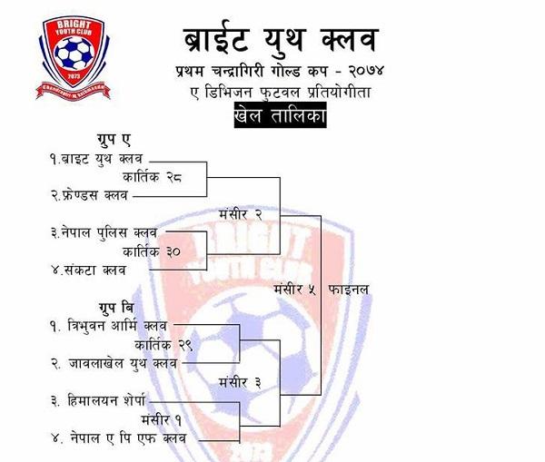 Chandragirinews chandragiri-football प्रथम चन्द्रागिरी गोल्ड कप २०७४ ए डिभीजन प्रतियोगिता खेल तालिका प्रकाशन खेलकुद    chandragiri