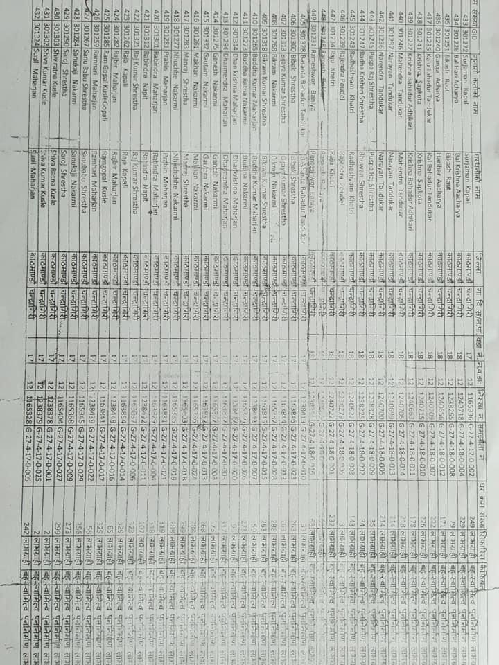 Chandragirinews woda-12a आवस पुर्न: निमार्णकालागि सम्झौता सम्बन्धमा बलम्बु    chandragiri, chandragiri news, chandragiri hills, chandragiri cabel car, thankot, satungal, naikap, balambu, matatirtha