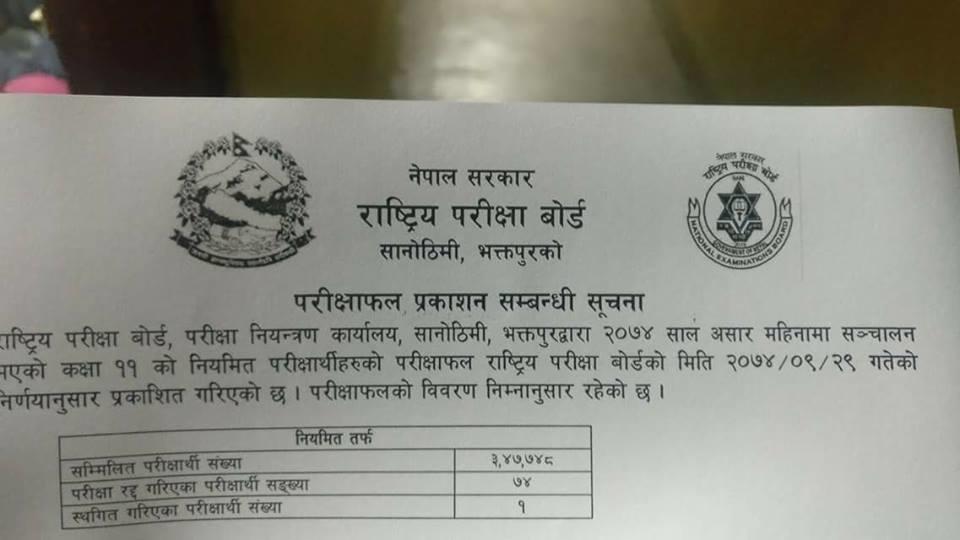 Chandragirinews 18951255_1064550000363044_339864245427098799_n कक्षा ११ को नतिजा सार्वजनिक ब्रेकिंग न्युज मुख्य शिक्षा    chandragiri