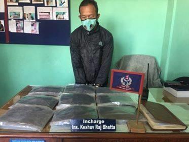 Chandragirinews police अबैध लागू औषध र भारु रकम सहित मानिस पक्राउ अपराध    chandragiri